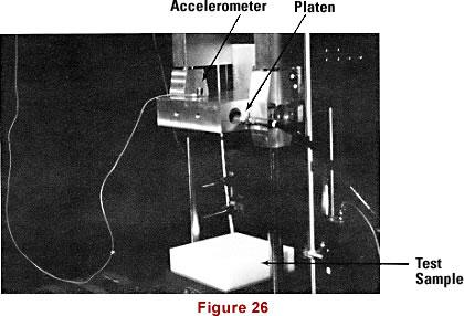 astm d1596 foam test methods. Black Bedroom Furniture Sets. Home Design Ideas